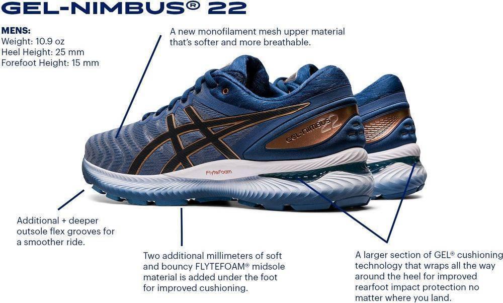 Nimbus 22 men details