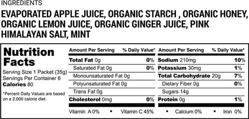 Electroride nutrition label